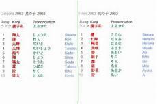 nom japonais signification les pr 233 noms japonais nihon forever