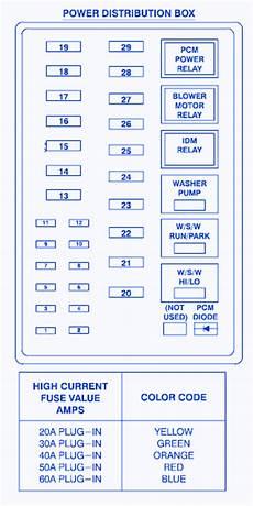 2006 ford truck fuse diagram ford f350 lariat 2006 power distribution fuse box block circuit breaker diagram 187 carfusebox