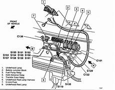 94 s10 2 2 wiring harness where is the fuel relay electrical problem v8 four wheel