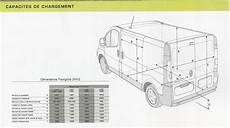 renault master 2 5 1982 technical specifications