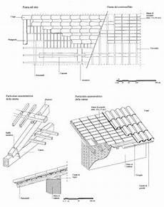 tetto a padiglione dwg architettura ingegneria tetto ad orditura semplice
