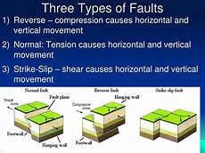 ppt earthquakes powerpoint presentation free download id 5363951