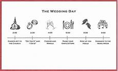 Timeline Wedding Invitations