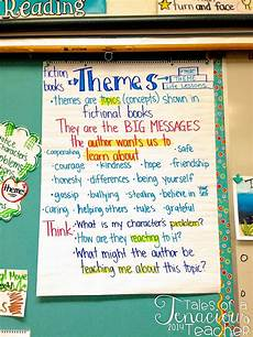 tale lesson for middle school 14997 thinking through theme and linking lessons reading themes classroom anchor charts