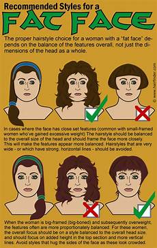 Hairstyles For Heavy Set Faces
