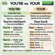 you re vs your woodward english