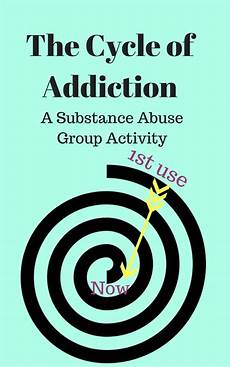 cycle of addiction a substance abuse group activity