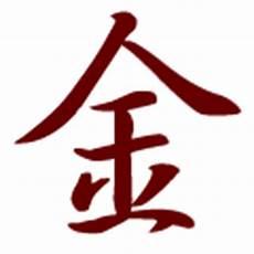 Bagua Pakua Kua Im Chinesischen Feng Shui