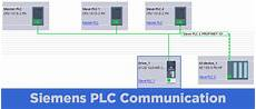 siemens plc communication with i device dmc inc