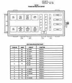 97 Dodge Neon Wiring Diagram by Getting Two Codes On A 97 Neon Codes Are 1492 1899