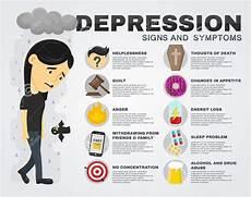 anzeichen einer depression got creative grief depression quot 5 quot step to healing