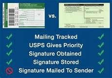 sending notice to owner with or without return receipt