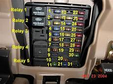 99 f 150 fuse box 97 f 150 died on road will not start f150online forums