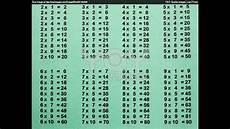 la table de multiplication la table de multiplication par les 233 l 232 ves du 4aep