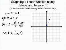 graphing linear functions using slope youtube