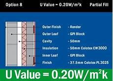 u werte concrete blocks u values thermal blocks