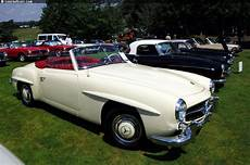 auction results and sales data for 1956 mercedes 190 sl