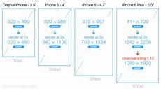 iphone x size for wallpaper ios background image height width in xcode for 1x 2x 3x