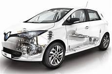 Renault Zoe R90 Elektroauto Daten E Stations De