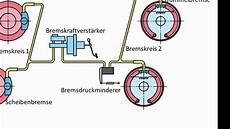 F 252 R Einsteiger Aufbau Und Bezeichnungen Bremssystem