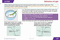 science worksheets for grade 7 igcse 12201 learning card for refraction of light physics learning cards lesson