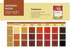 nippon timberlac 5l varnish for interior 6 colours