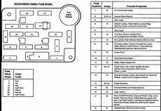 2011 f 150 interior fuse diagram 1991 ford f150 fuse and relay box diagram wiring diagram 1996 ford f 150 fuse diagram fuse