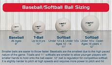 Jolly Ball Size Chart Baseball Information Hart Sport
