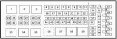 2008 ford f350 fuse box location ford f 350 2008 2010 fuse box diagram auto genius