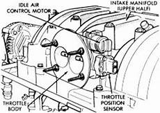 repair guides electronic engine controls throttle position sensor autozone com repair guides electronic engine controls throttle position sensor tps autozone com