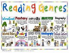 children s books genres list reading and writing books wangiwriter s blog