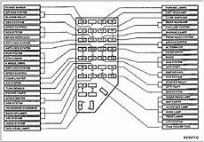 Fuse Box Diagram For 1998 Ford Ranger Fixya