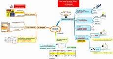 circuit en anglais devoir maison physique chimie 4eme 233 lectricit 233 ventana