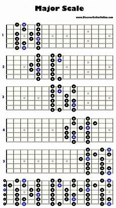 how to learn guitar scale major scale 5 patterns discover guitar learn to play guitar