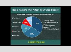best way to improve credit