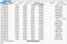 kurswert anleihe berechnen finanzen mit excel im griff teil 3 das finanzcockpit