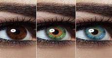 What Does Your Eye Color Say About Your Personality