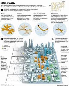 Geometry Javier Zarracina For The Boston Globe