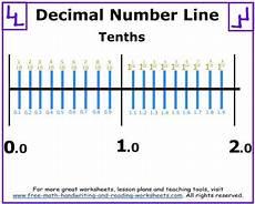 worksheet decimal number line 7222 our worksheets crafts and activities