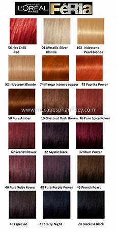 Loreal Feria 3d Color Chart Red Hair Color Chart Loreal Wallpaper Red Hair Color