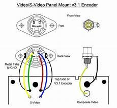 s video wiring diagram colours jrok rgb encoder pinout diagrams