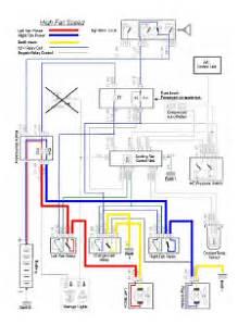 peugeot 306 fan wiring diagram 1996 peugeot 306 cooling fan circuit and wiring diagram
