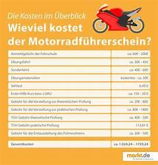 Kosten Motorradf 252 Hrerschein Markt De Motorrad