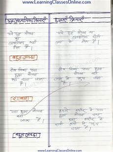 micro teaching home science lesson plan in hindi प चन त त र