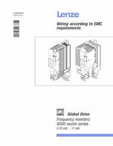 lenze d 31855 manual fill online printable fillable blank pdffiller