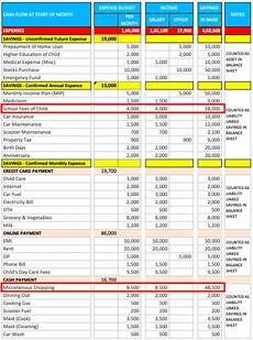 personal balance sheet for individual suitable for salaried employee getmoneyrich