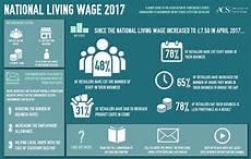 2020 minimum wage uk low pay commission national minimum wage and national