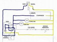 refrigeration refrigeration defrost cycle