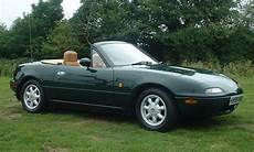 Covered Mazda Mx 5 Miata Motor Trend Covers From 1989 Present
