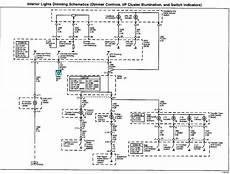 Hummer H2 Interior Parts Diagram Wallpaperall